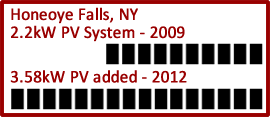 Falk Electric Solar INstallation Honeoye Falls NY